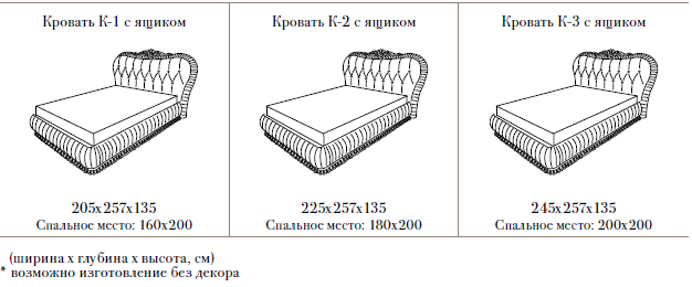 схема Кровать Беатриче